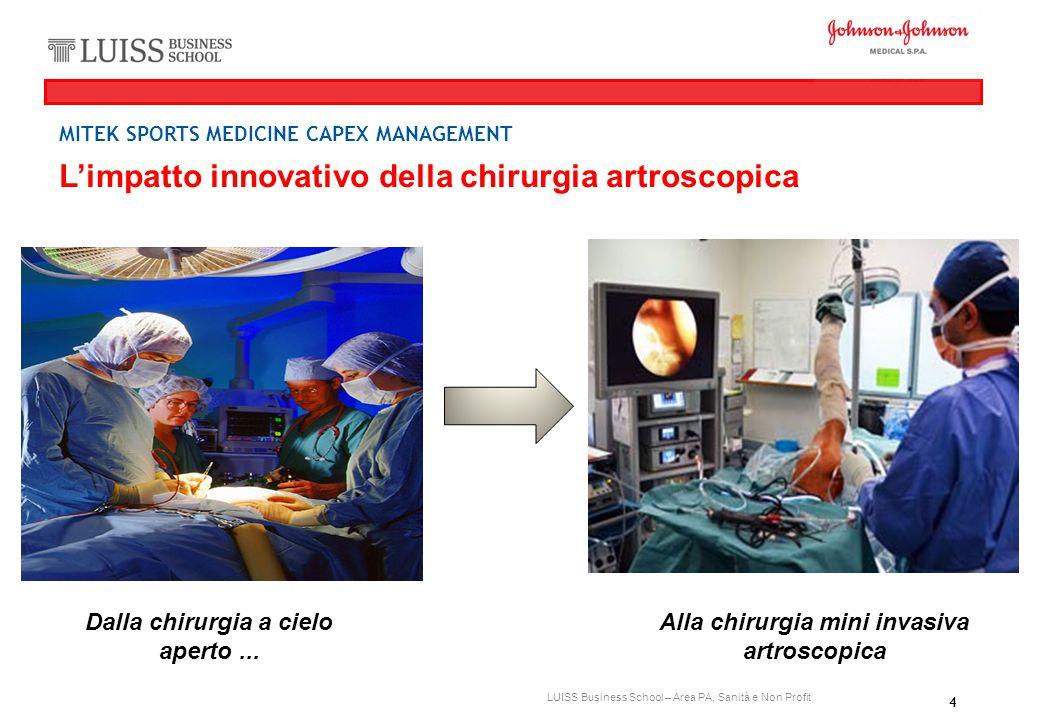 4 LUISS Business School – Area PA, Sanità e Non Profit L'impatto innovativo della chirurgia artroscopica Dalla chirurgia a cielo aperto... Alla chirur