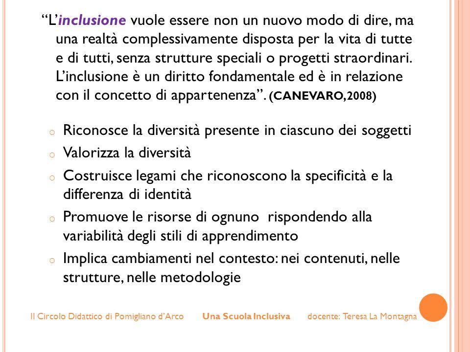 P IRAMIDE DELL ' INCLUSIONE Esclusione ( fino al 1960) Medicalizzazione (1960-1970) L.1859/1962 classi differenziate Inserimento (1970-1977) L.118/1971, Documento Falcucci 1975, L.