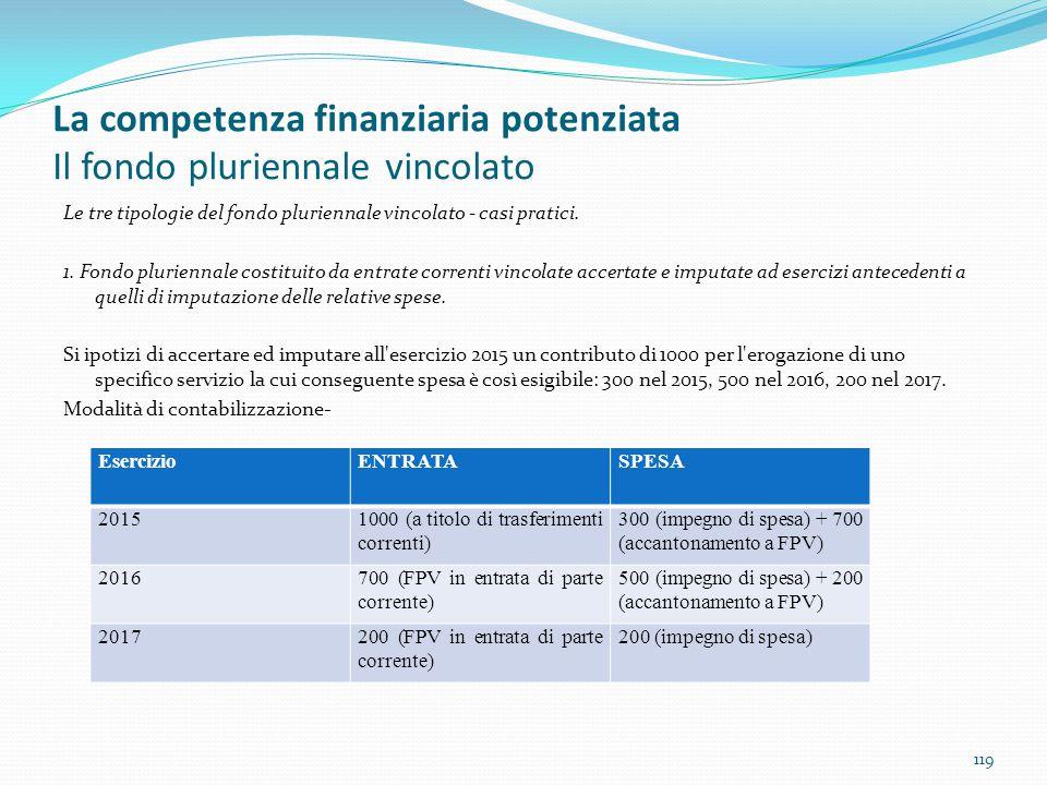 La competenza finanziaria potenziata Il fondo pluriennale vincolato Le tre tipologie del fondo pluriennale vincolato - casi pratici. 1. Fondo plurienn
