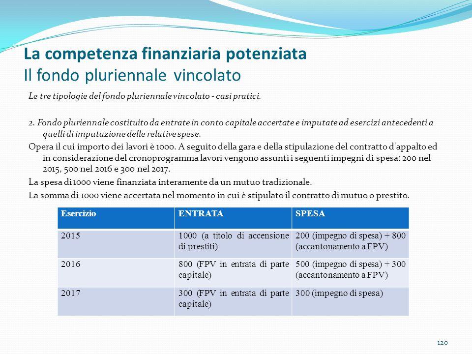 La competenza finanziaria potenziata Il fondo pluriennale vincolato Le tre tipologie del fondo pluriennale vincolato - casi pratici. 2. Fondo plurienn