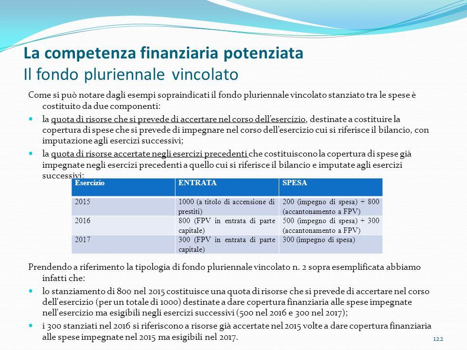 La competenza finanziaria potenziata Il fondo pluriennale vincolato Come si può notare dagli esempi sopraindicati il fondo pluriennale vincolato stanz