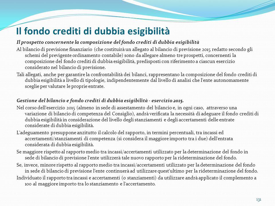 Il fondo crediti di dubbia esigibilità 131 Il prospetto concernente la composizione del fondo crediti di dubbia esigibilità Al bilancio di previsione