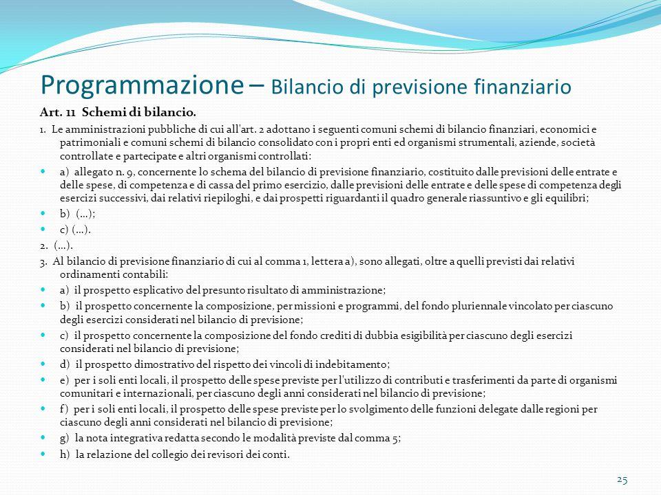 Programmazione – Bilancio di previsione finanziario Art. 11 Schemi di bilancio. 1. Le amministrazioni pubbliche di cui all'art. 2 adottano i seguenti
