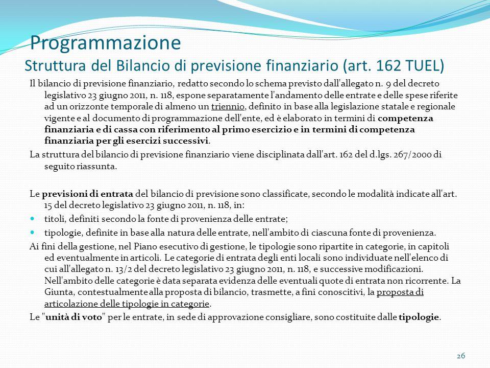 Programmazione Struttura del Bilancio di previsione finanziario (art. 162 TUEL) Il bilancio di previsione finanziario, redatto secondo lo schema previ