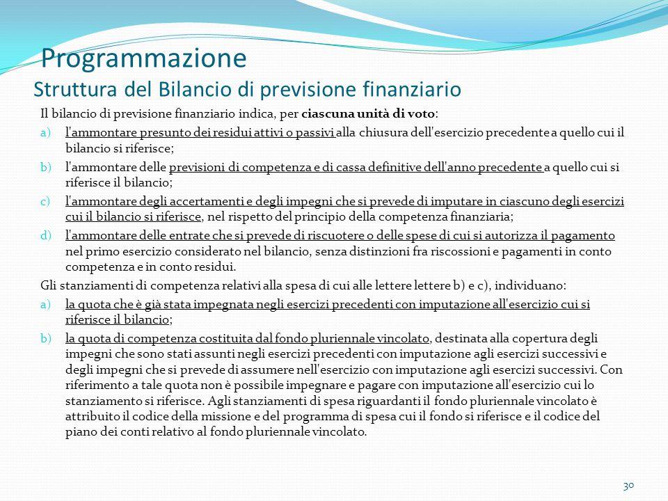 Programmazione Struttura del Bilancio di previsione finanziario Il bilancio di previsione finanziario indica, per ciascuna unità di voto: a) l'ammonta