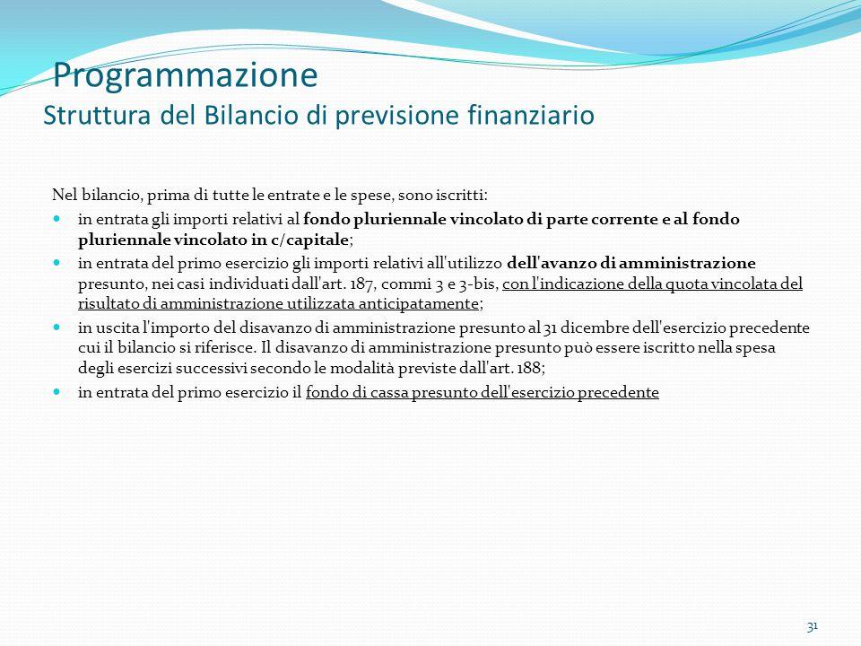 Programmazione Struttura del Bilancio di previsione finanziario Nel bilancio, prima di tutte le entrate e le spese, sono iscritti: in entrata gli impo