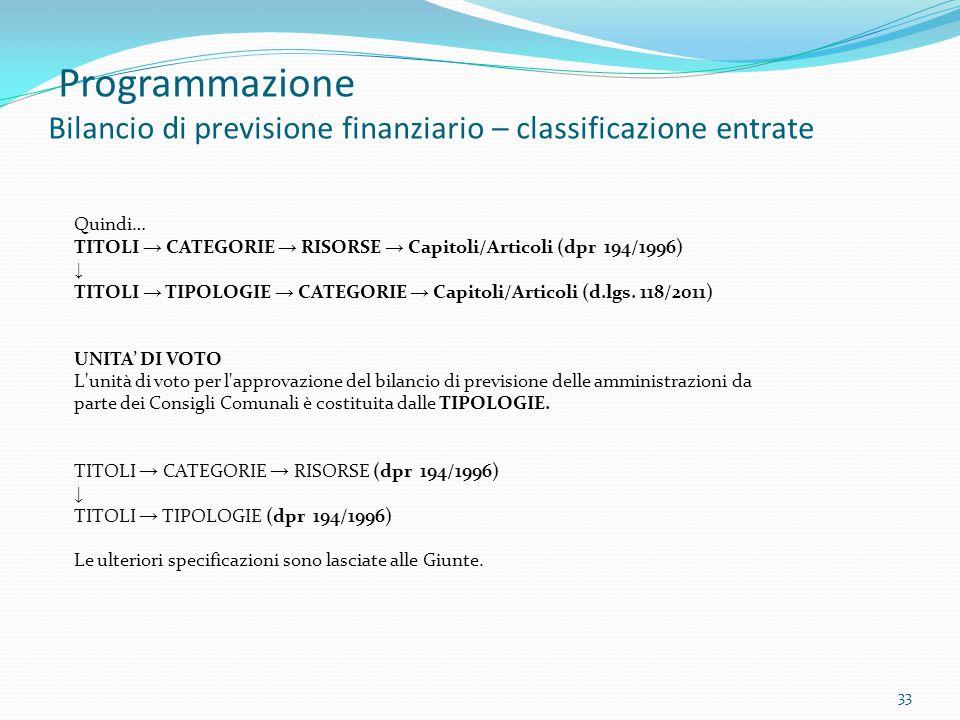 Programmazione Bilancio di previsione finanziario – classificazione entrate 33 Quindi… TITOLI → CATEGORIE → RISORSE → Capitoli/Articoli (dpr 194/1996)
