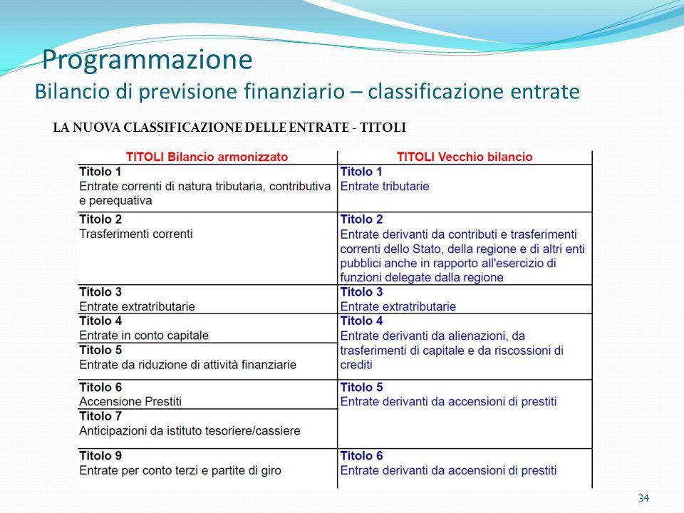 Programmazione Bilancio di previsione finanziario – classificazione entrate 34 LA NUOVA CLASSIFICAZIONE DELLE ENTRATE - TITOLI