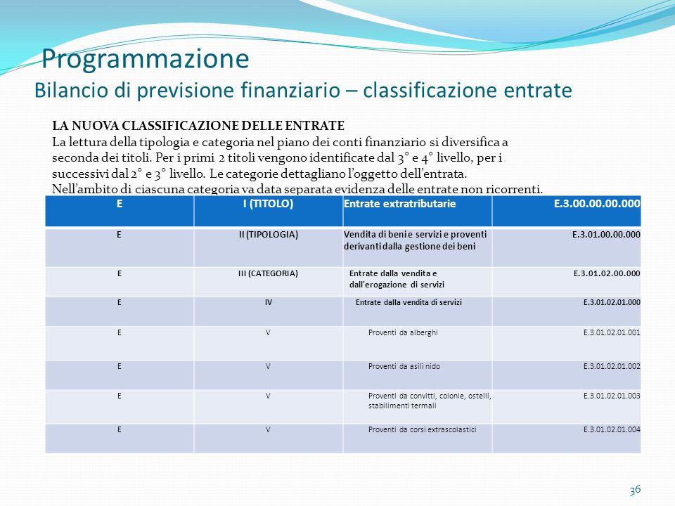 Programmazione Bilancio di previsione finanziario – classificazione entrate 36 LA NUOVA CLASSIFICAZIONE DELLE ENTRATE La lettura della tipologia e cat