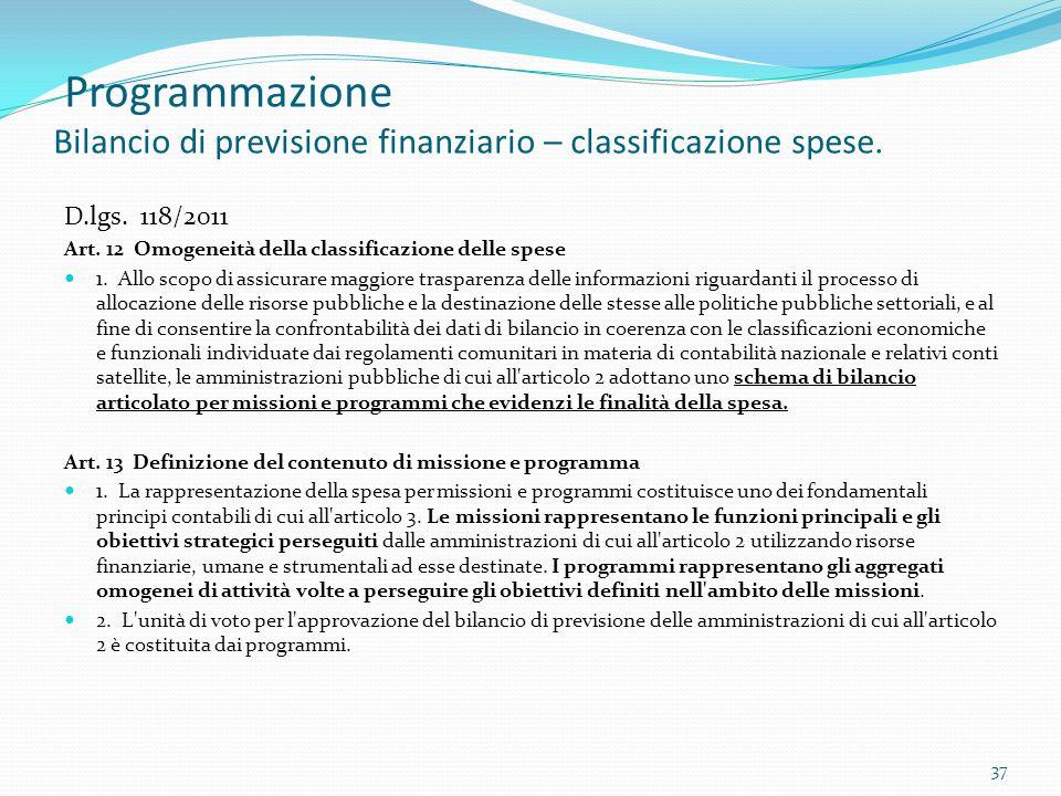 Programmazione Bilancio di previsione finanziario – classificazione spese. D.lgs. 118/2011 Art. 12 Omogeneità della classificazione delle spese 1. All