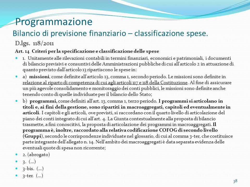 Programmazione Bilancio di previsione finanziario – classificazione spese. D.lgs. 118/2011 Art. 14 Criteri per la specificazione e classificazione del