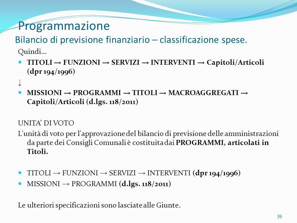Programmazione Bilancio di previsione finanziario – classificazione spese. Quindi… TITOLI → FUNZIONI → SERVIZI → INTERVENTI → Capitoli/Articoli (dpr 1