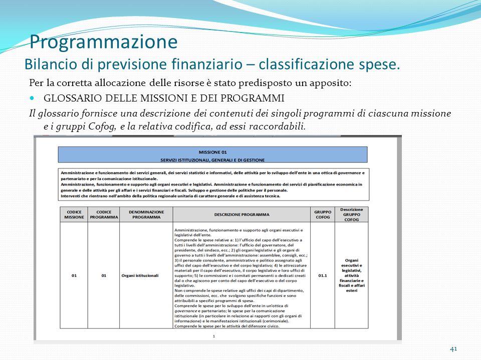 Programmazione Bilancio di previsione finanziario – classificazione spese. Per la corretta allocazione delle risorse è stato predisposto un apposito: