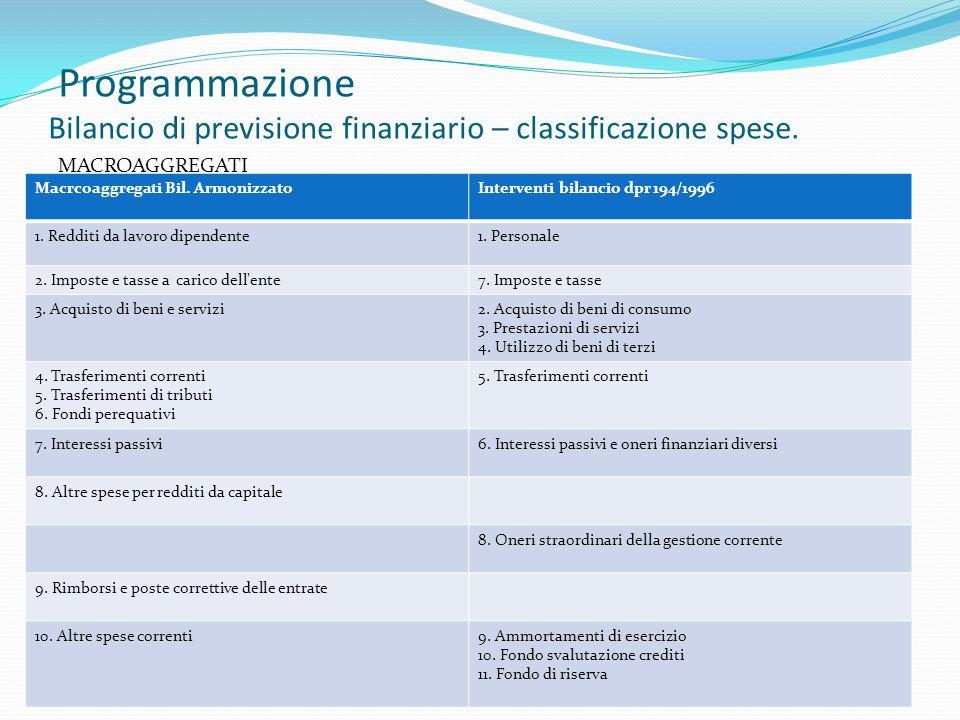 Programmazione Bilancio di previsione finanziario – classificazione spese. MACROAGGREGATI 44 Macrcoaggregati Bil. ArmonizzatoInterventi bilancio dpr 1