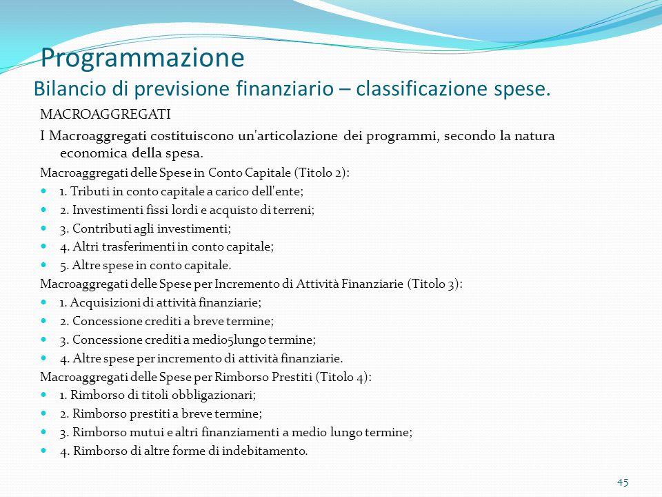 Programmazione Bilancio di previsione finanziario – classificazione spese. MACROAGGREGATI I Macroaggregati costituiscono un'articolazione dei programm