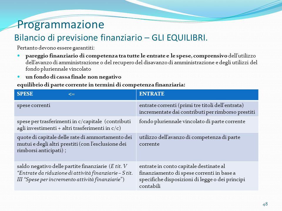 Programmazione Bilancio di previsione finanziario – GLI EQUILIBRI. Pertanto devono essere garantiti: pareggio finanziario di competenza tra tutte le e