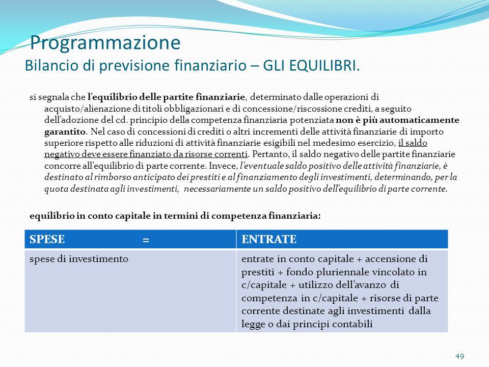 Programmazione Bilancio di previsione finanziario – GLI EQUILIBRI. si segnala che l'equilibrio delle partite finanziarie, determinato dalle operazioni