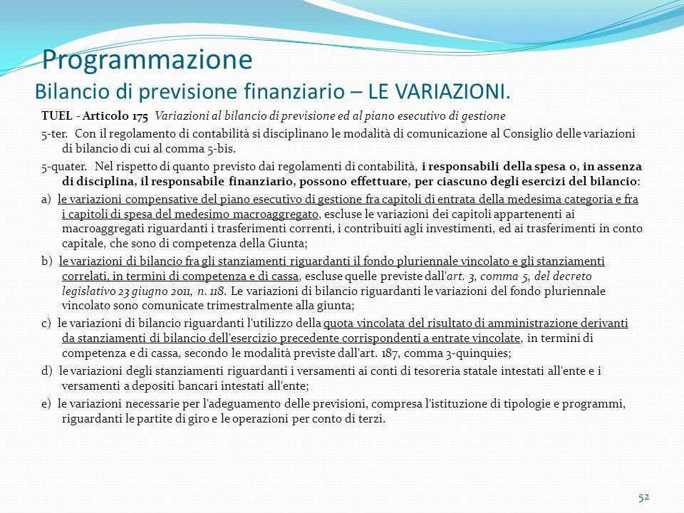 Programmazione Bilancio di previsione finanziario – LE VARIAZIONI. TUEL - Articolo 175 Variazioni al bilancio di previsione ed al piano esecutivo di g