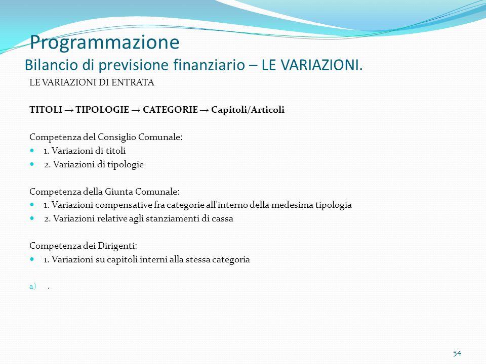 Programmazione Bilancio di previsione finanziario – LE VARIAZIONI. LE VARIAZIONI DI ENTRATA TITOLI → TIPOLOGIE → CATEGORIE → Capitoli/Articoli Compete
