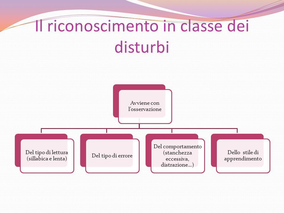 Il riconoscimento in classe dei disturbi Avviene con l'osservazione Del tipo di lettura (sillabica e lenta) Del tipo di errore Del comportamento (stanchezza eccessiva, distrazione…) Dello stile di apprendimento