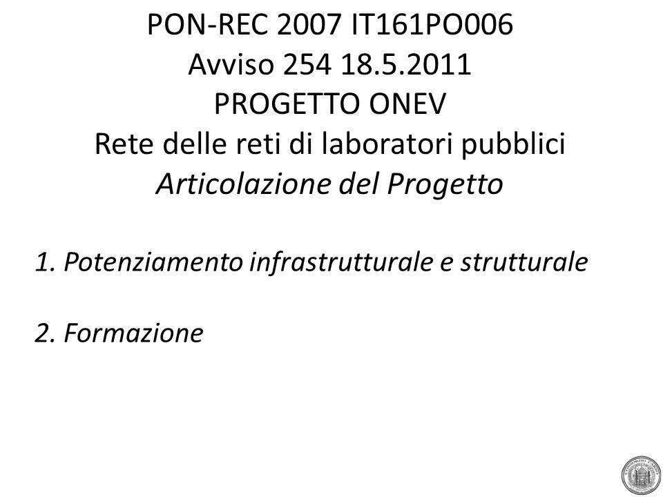 1. Potenziamento infrastrutturale e strutturale 2. Formazione PON-REC 2007 IT161PO006 Avviso 254 18.5.2011 PROGETTO ONEV Rete delle reti di laboratori