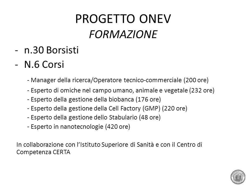 PROGETTO ONEV FORMAZIONE -n.30 Borsisti -N.6 Corsi - Manager della ricerca/Operatore tecnico-commerciale (200 ore) - Esperto di omiche nel campo umano