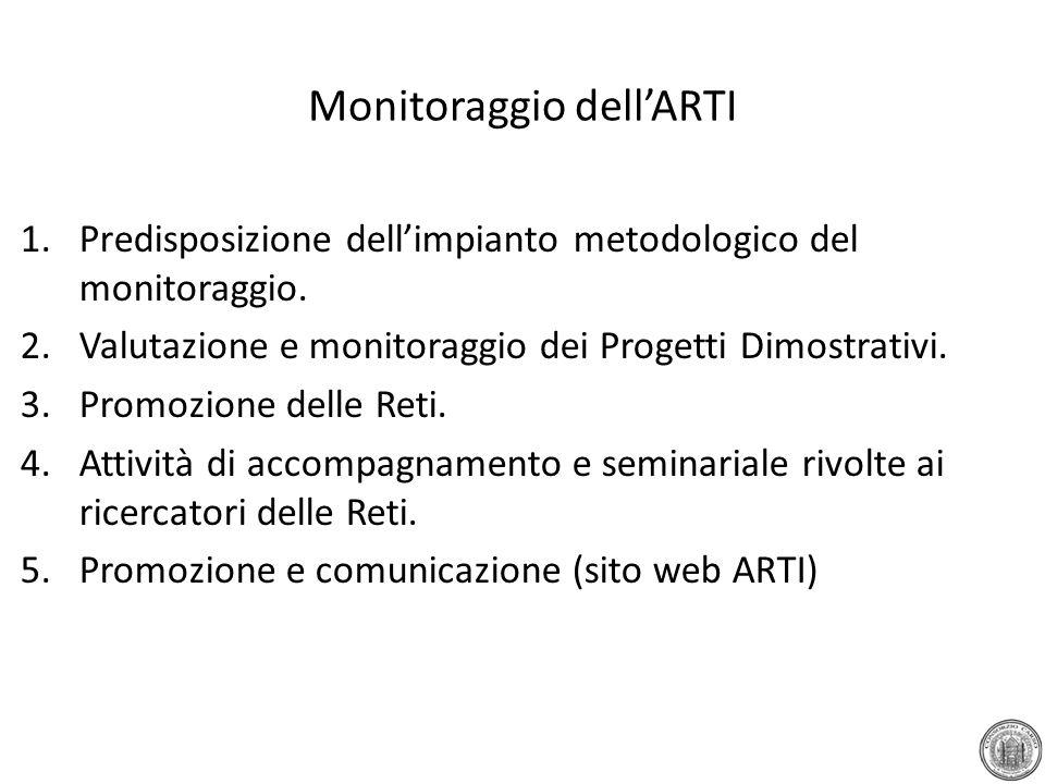 Monitoraggio dell'ARTI 1.Predisposizione dell'impianto metodologico del monitoraggio. 2.Valutazione e monitoraggio dei Progetti Dimostrativi. 3.Promoz