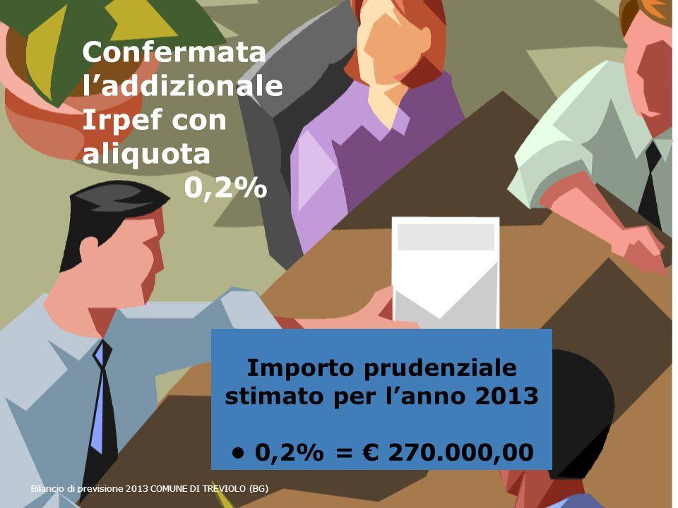 Confermata l'addizionale Irpef con aliquota 0,2% Importo prudenziale stimato per l'anno 2013 0,2% = € 270.000,00 Bilancio di previsione 2013 COMUNE DI TREVIOLO (BG)