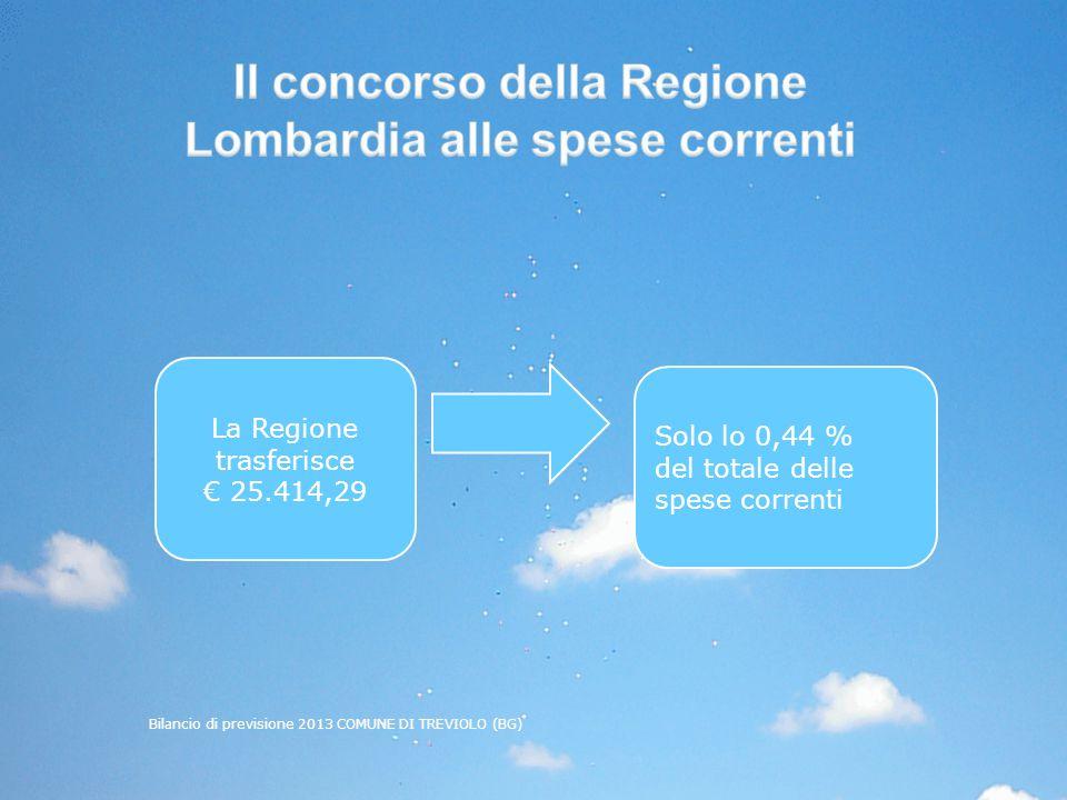 La Regione trasferisce € 25.414,29 Solo lo 0,44 % del totale delle spese correnti Bilancio di previsione 2013 COMUNE DI TREVIOLO (BG)