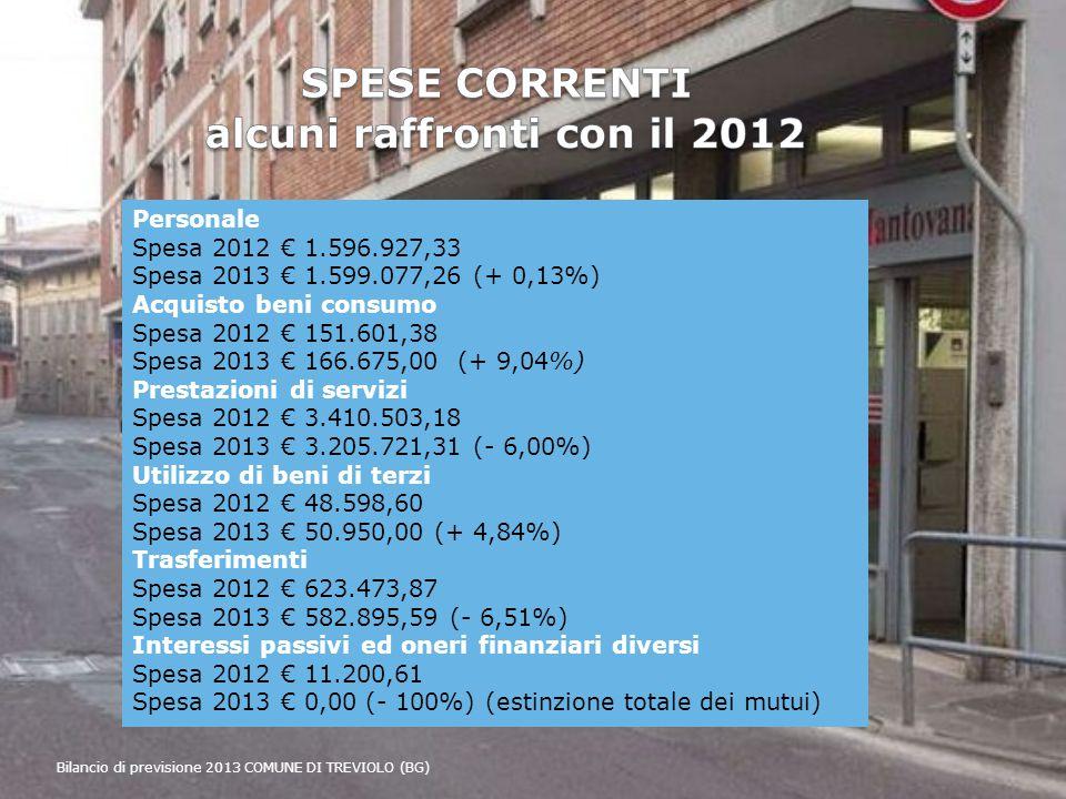 Personale Spesa 2012 € 1.596.927,33 Spesa 2013 € 1.599.077,26 (+ 0,13%) Acquisto beni consumo Spesa 2012 € 151.601,38 Spesa 2013 € 166.675,00 (+ 9,04%) Prestazioni di servizi Spesa 2012 € 3.410.503,18 Spesa 2013 € 3.205.721,31 (- 6,00%) Utilizzo di beni di terzi Spesa 2012 € 48.598,60 Spesa 2013 € 50.950,00 (+ 4,84%) Trasferimenti Spesa 2012 € 623.473,87 Spesa 2013 € 582.895,59 (- 6,51%) Interessi passivi ed oneri finanziari diversi Spesa 2012 € 11.200,61 Spesa 2013 € 0,00 (- 100%) (estinzione totale dei mutui) Bilancio di previsione 2013 COMUNE DI TREVIOLO (BG)