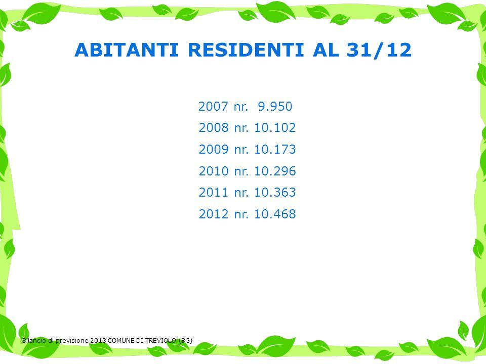 ABITANTI RESIDENTI AL 31/12 2007 nr. 9.950 2008 nr.