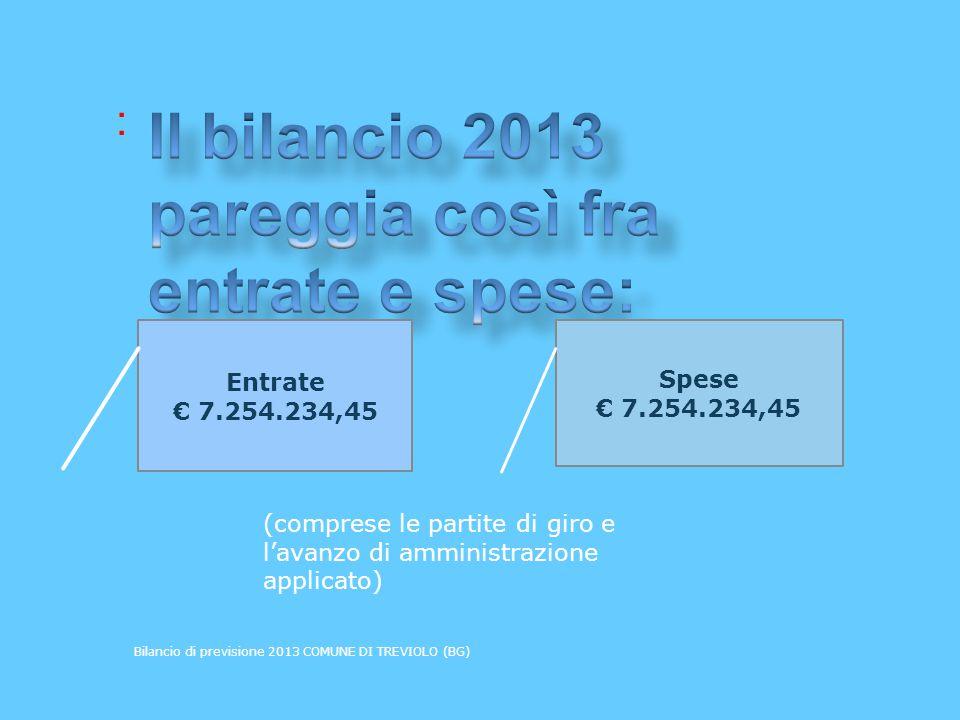 : Entrate € 7.254.234,45 Spese € 7.254.234,45 (comprese le partite di giro e l'avanzo di amministrazione applicato) Bilancio di previsione 2013 COMUNE DI TREVIOLO (BG)
