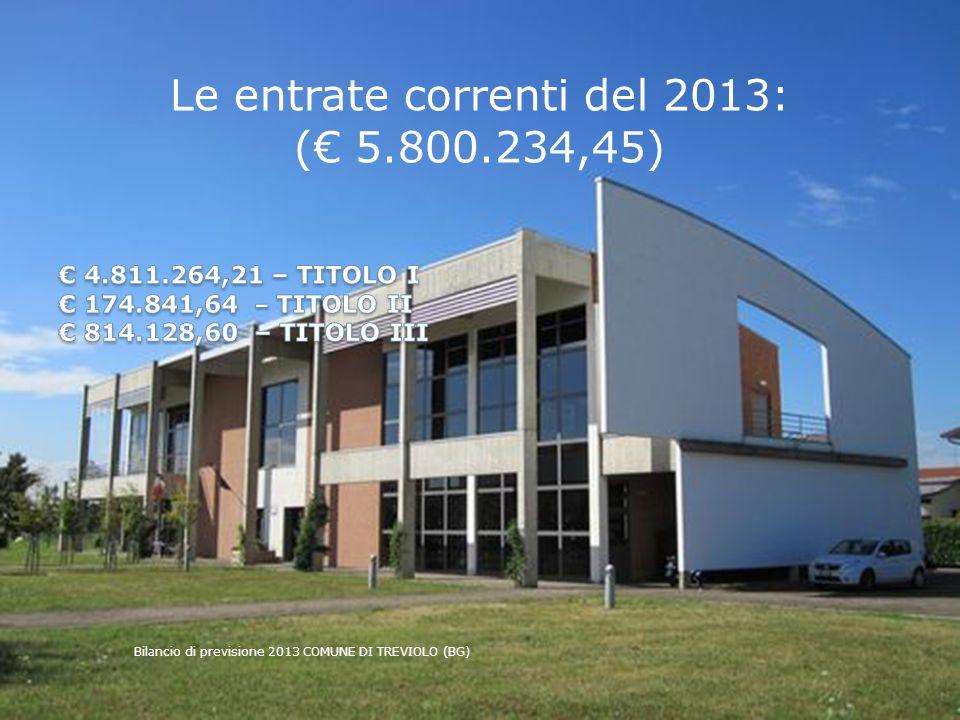 Da dove provengono le entrate di € 5.800.234,45 che finanziano le spese correnti.