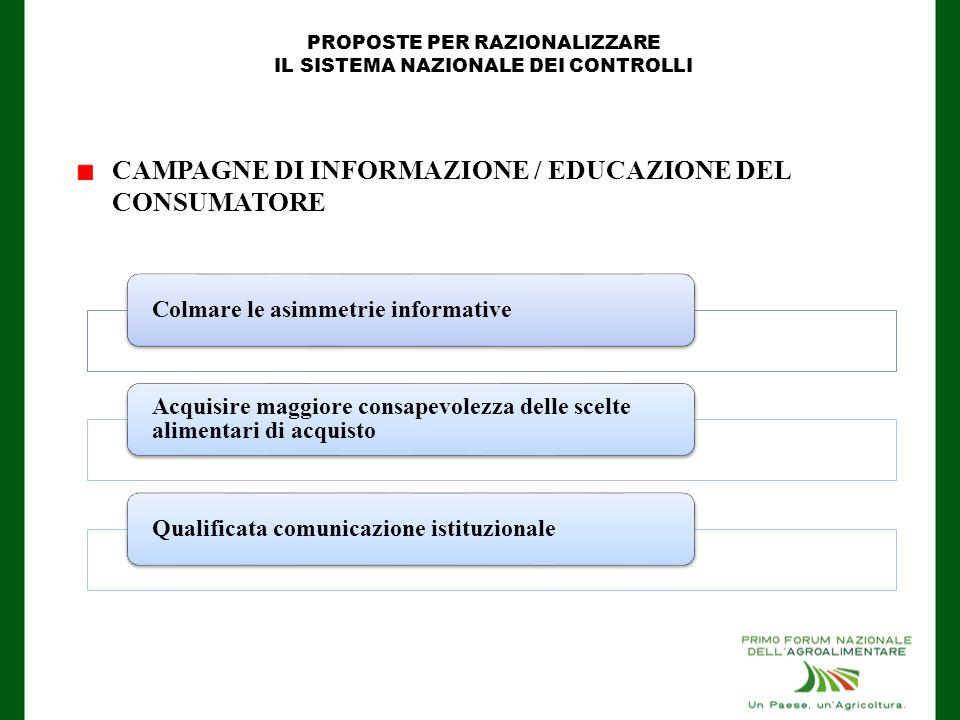 CAMPAGNE DI INFORMAZIONE / EDUCAZIONE DEL CONSUMATORE Colmare le asimmetrie informative Acquisire maggiore consapevolezza delle scelte alimentari di a