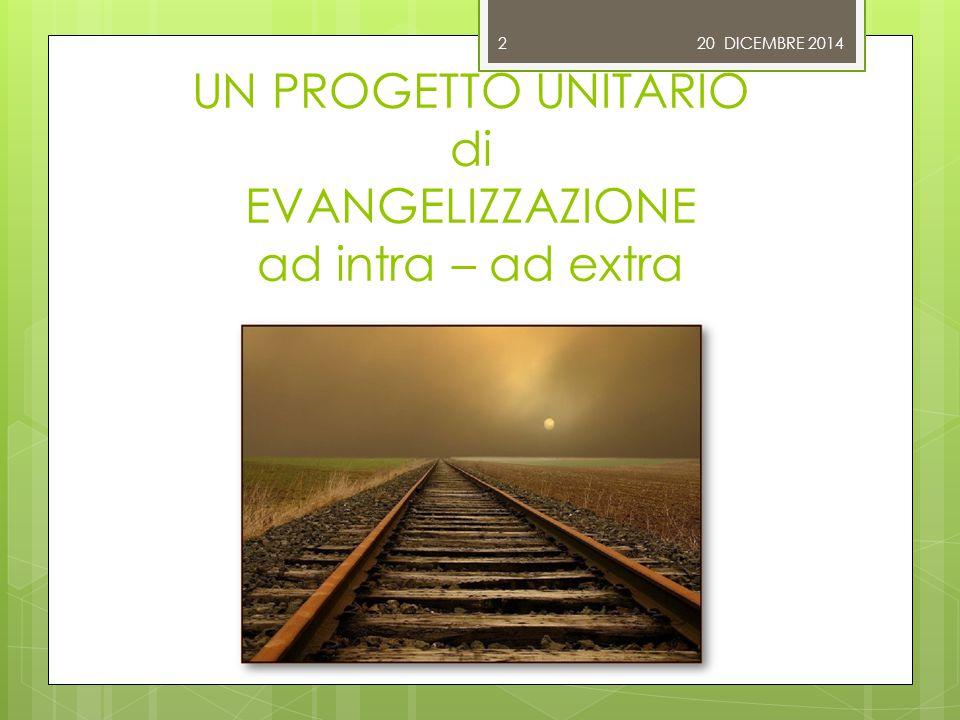UN PROGETTO UNITARIO di EVANGELIZZAZIONE ad intra – ad extra 20 DICEMBRE 2014 2