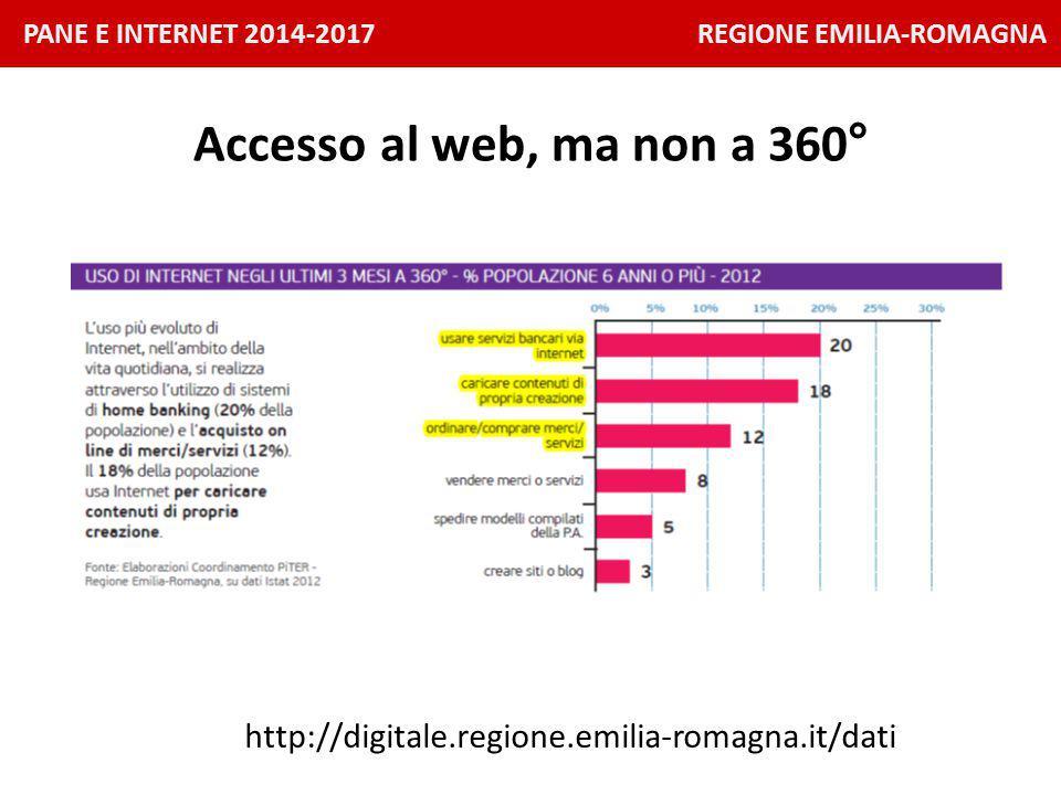 PANE E INTERNET 2014-2017 REGIONE EMILIA-ROMAGNA Accesso al web, ma non a 360° http://digitale.regione.emilia-romagna.it/dati