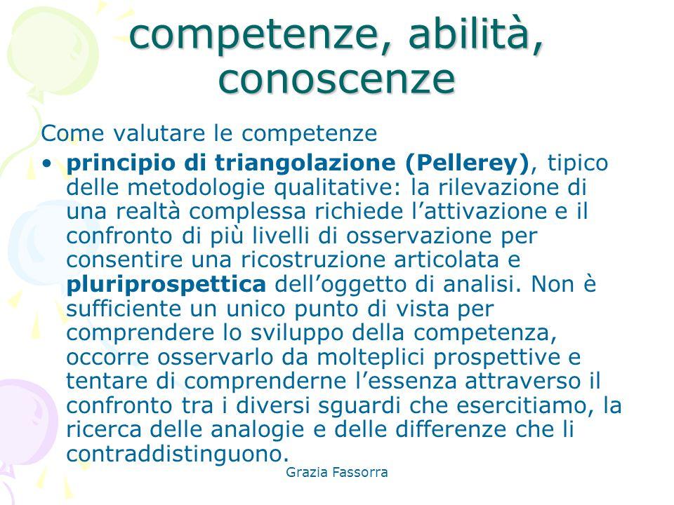 Grazia Fassorra competenze, abilità, conoscenze Come valutare le competenze principio di triangolazione (Pellerey), tipico delle metodologie qualitati