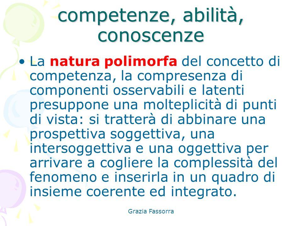 Grazia Fassorra competenze, abilità, conoscenze La natura polimorfa del concetto di competenza, la compresenza di componenti osservabili e latenti pre