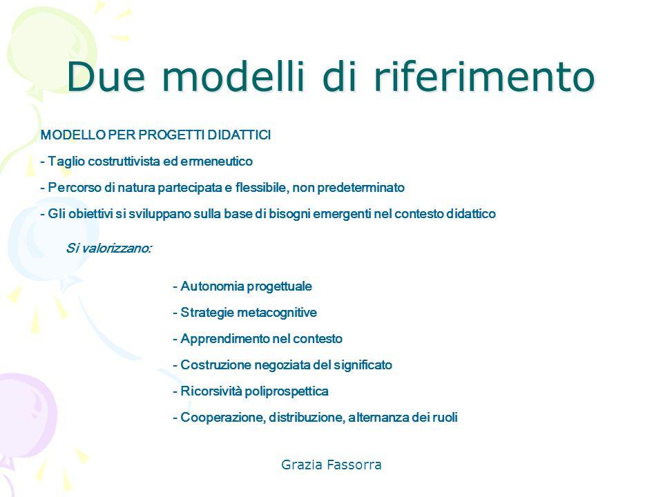 Grazia Fassorra Due modelli di riferimento MODELLO PER PROGETTI DIDATTICI - Taglio costruttivista ed ermeneutico - Percorso di natura partecipata e fl