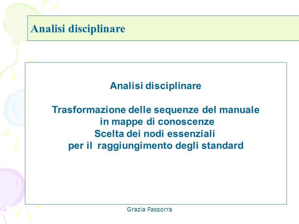 Grazia Fassorra Analisi disciplinare Trasformazione delle sequenze del manuale in mappe di conoscenze Scelta dei nodi essenziali per il raggiungimento