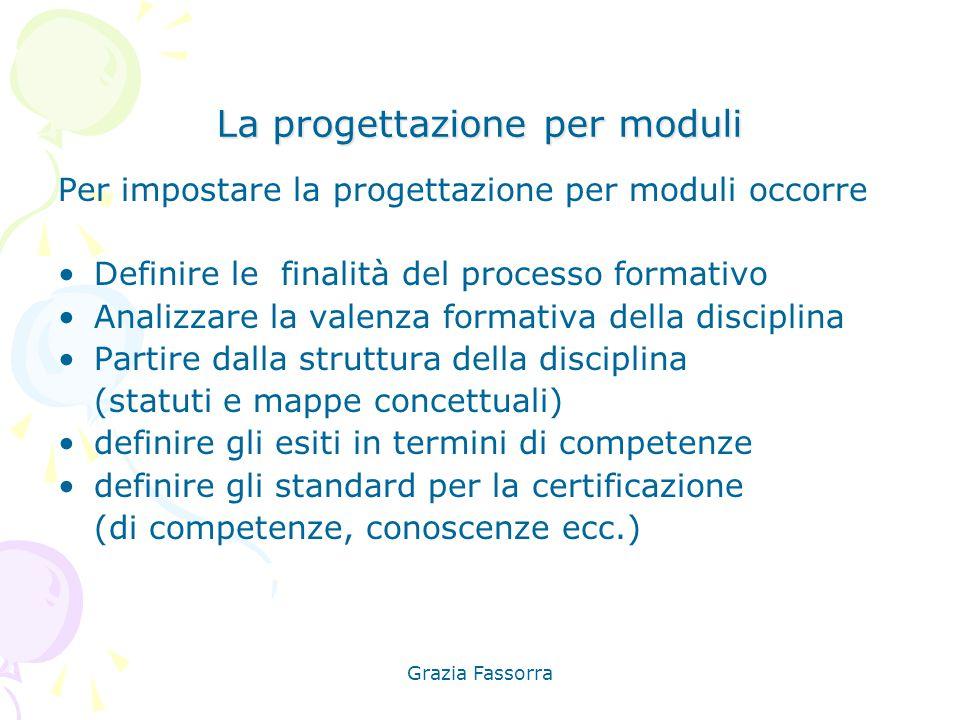 Grazia Fassorra La progettazione per moduli Per impostare la progettazione per moduli occorre Definire le finalità del processo formativo Analizzare l