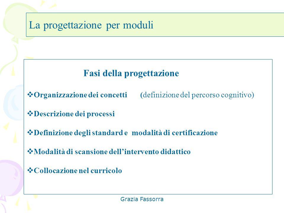 Grazia Fassorra La progettazione per moduli Fasi della progettazione  Organizzazione dei concetti(definizione del percorso cognitivo)  Descrizione d