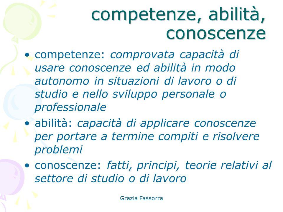 Grazia Fassorra competenze, abilità, conoscenze competenze: comprovata capacità di usare conoscenze ed abilità in modo autonomo in situazioni di lavor