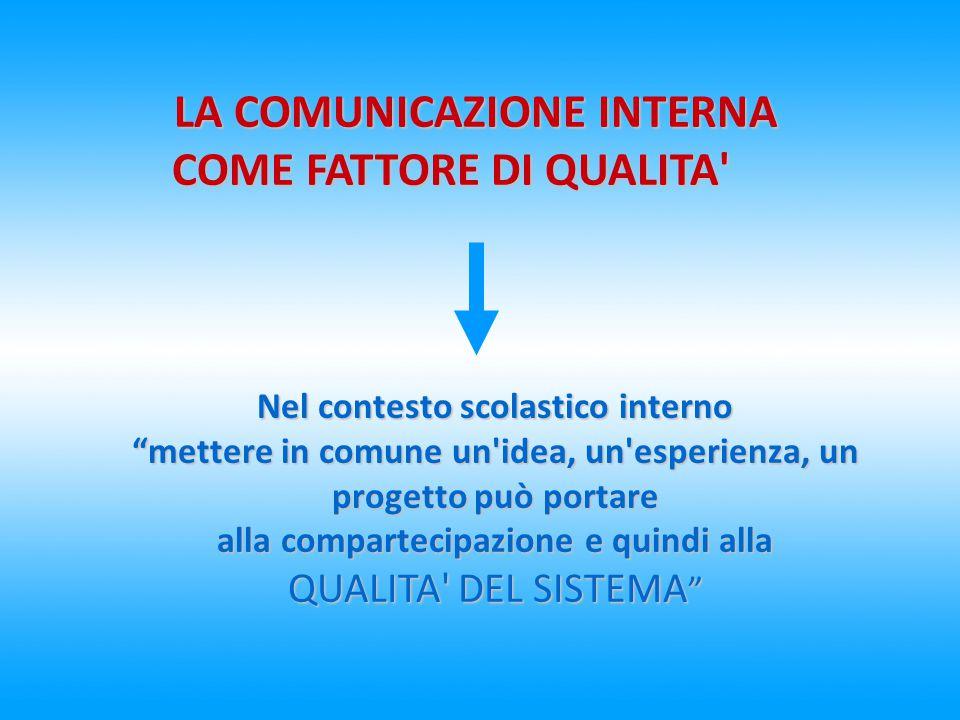 """LA COMUNICAZIONE INTERNA COME FATTORE DI QUALITA' COME FATTORE DI QUALITA' Nel contesto scolastico interno """"mettere in comune un'idea, un'esperienza,"""