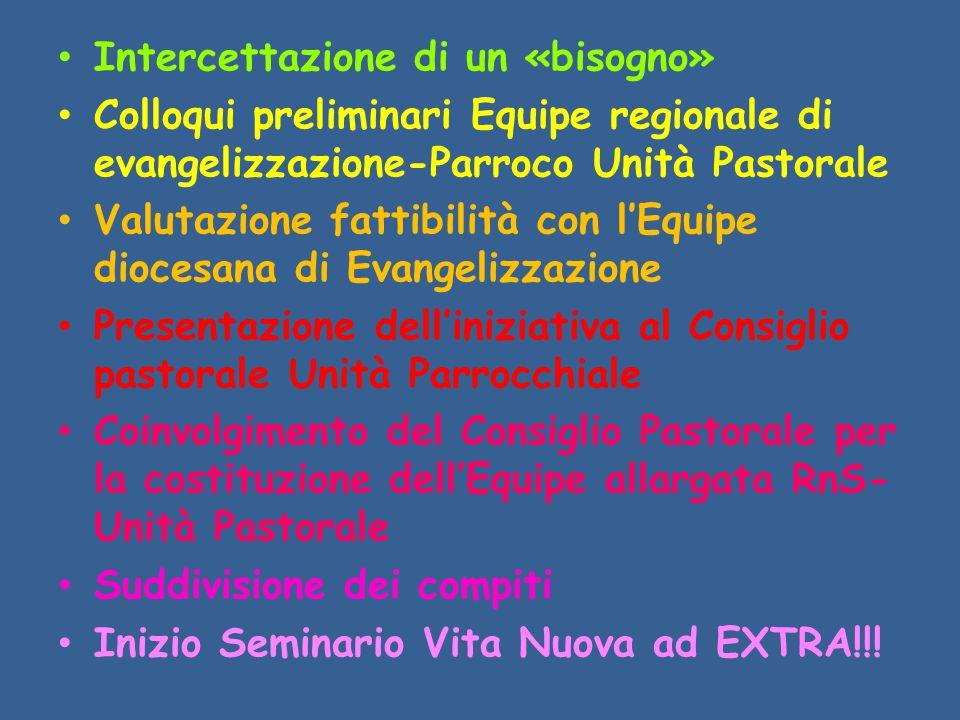 Intercettazione di un «bisogno» Colloqui preliminari Equipe regionale di evangelizzazione-Parroco Unità Pastorale Valutazione fattibilità con l'Equipe