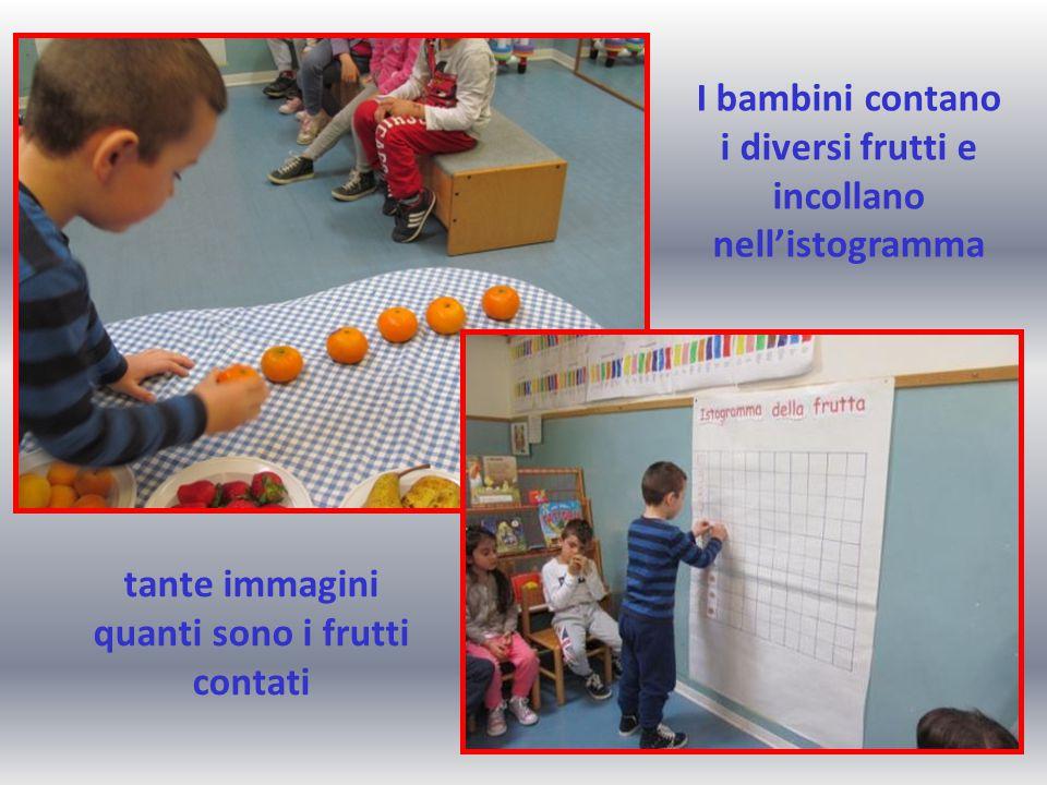 tante immagini quanti sono i frutti contati I bambini contano i diversi frutti e incollano nell'istogramma