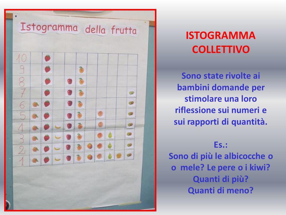 ISTOGRAMMA COLLETTIVO Sono state rivolte ai bambini domande per stimolare una loro riflessione sui numeri e sui rapporti di quantità. Es.: Sono di più