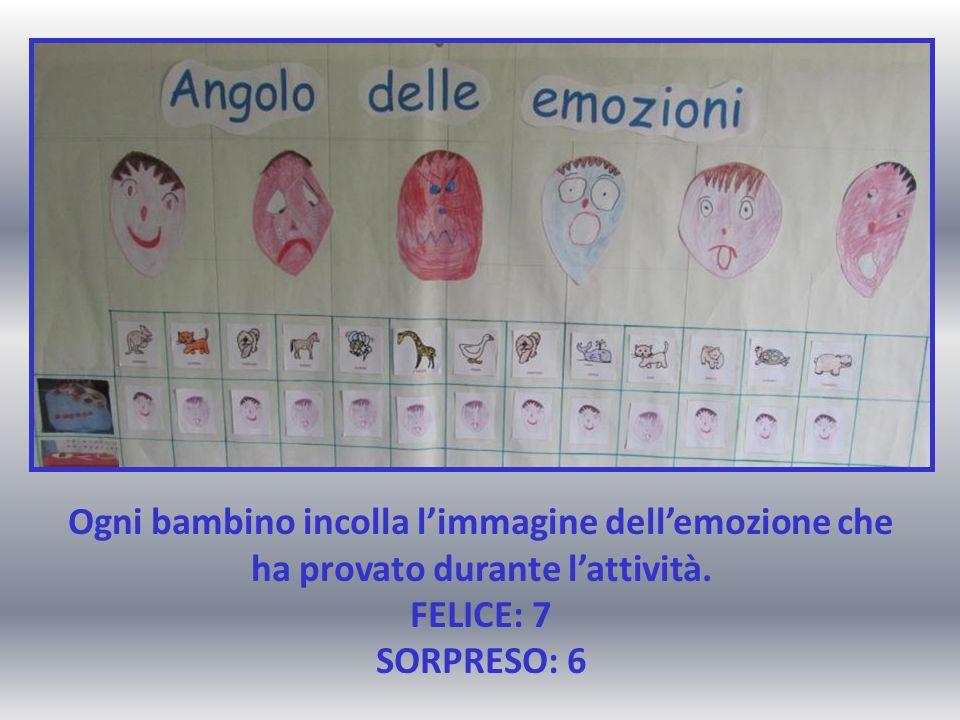 Ogni bambino incolla l'immagine dell'emozione che ha provato durante l'attività. FELICE: 7 SORPRESO: 6