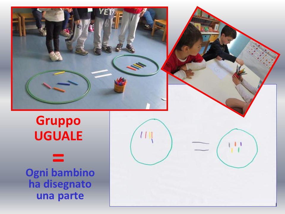 Ogni bambino ha disegnato una parte Gruppo UGUALE =
