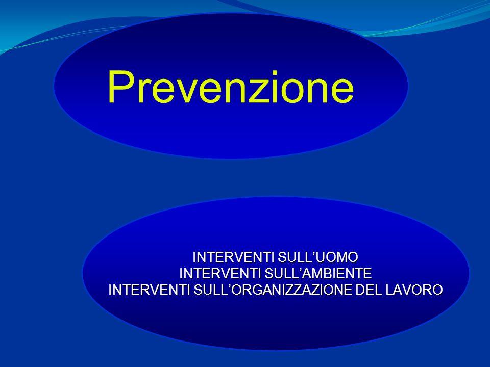 Prevenzione INTERVENTI SULL'UOMO INTERVENTI SULL'AMBIENTE INTERVENTI SULL'ORGANIZZAZIONE DEL LAVORO